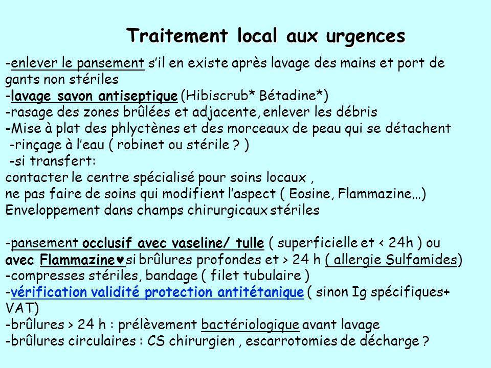 Traitement local aux urgences