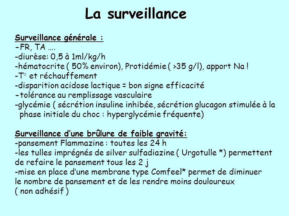 La surveillance Surveillance générale : -FR, TA ….