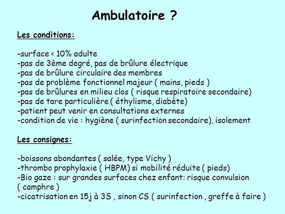 Ambulatoire Les conditions: -surface < 10% adulte