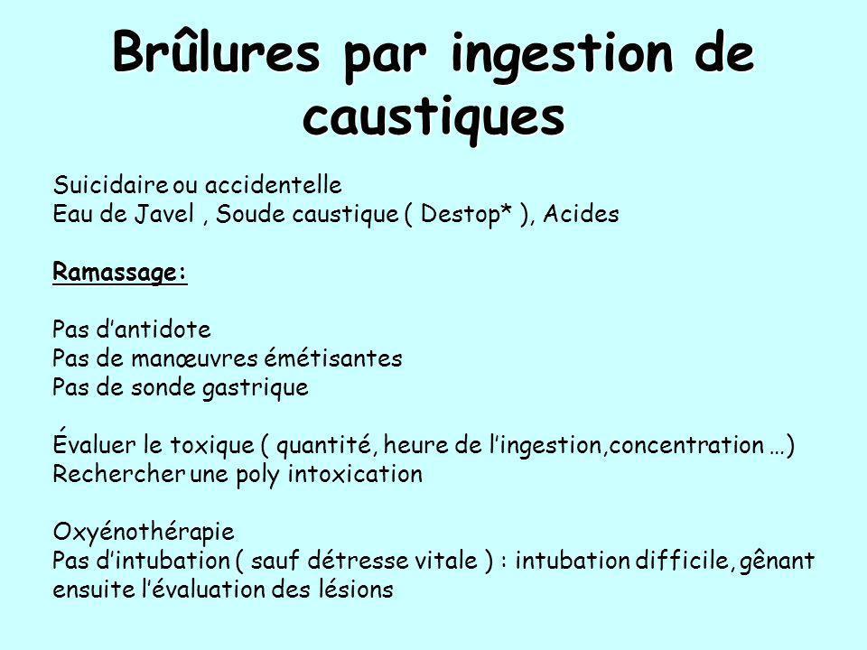 Brûlures par ingestion de caustiques