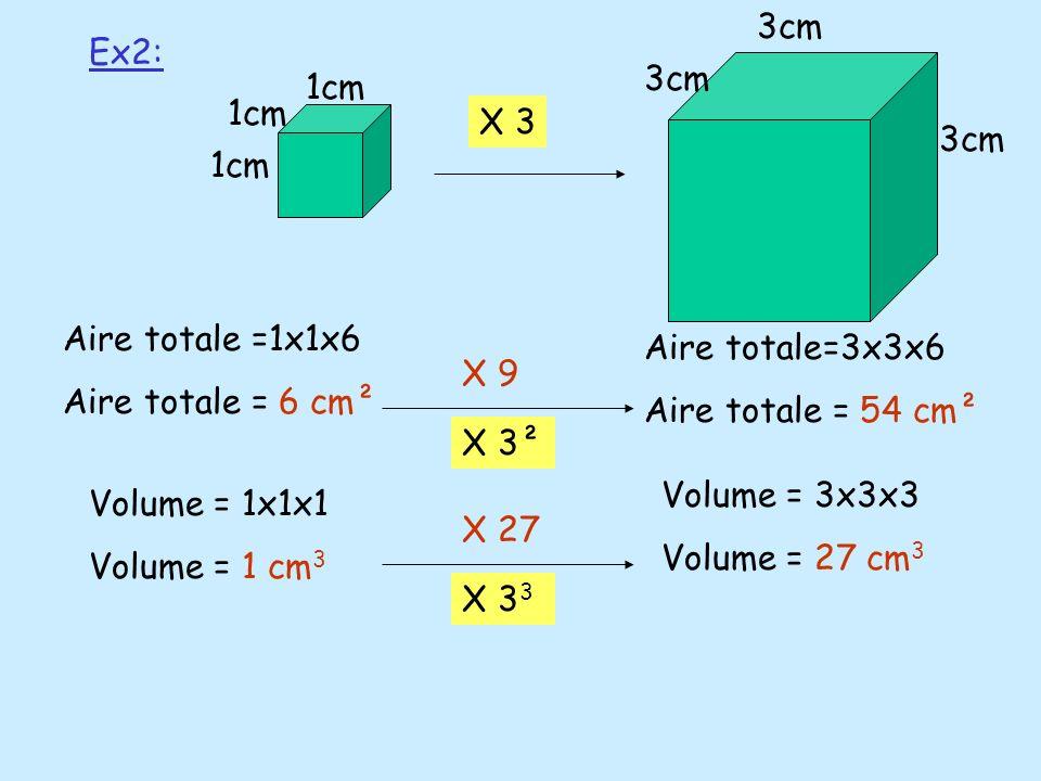 3cmEx2: 3cm. 1cm. 1cm. X 3. 3cm. 1cm. Aire totale =1x1x6. Aire totale = 6 cm². Aire totale=3x3x6. Aire totale = 54 cm².
