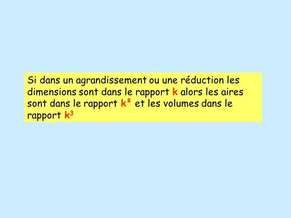 Si dans un agrandissement ou une réduction les dimensions sont dans le rapport k alors les aires sont dans le rapport k² et les volumes dans le rapport k3