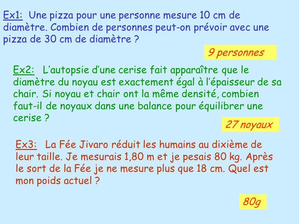 Ex1: Une pizza pour une personne mesure 10 cm de diamètre