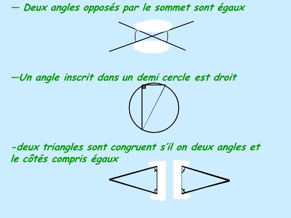 — Deux angles opposés par le sommet sont égaux