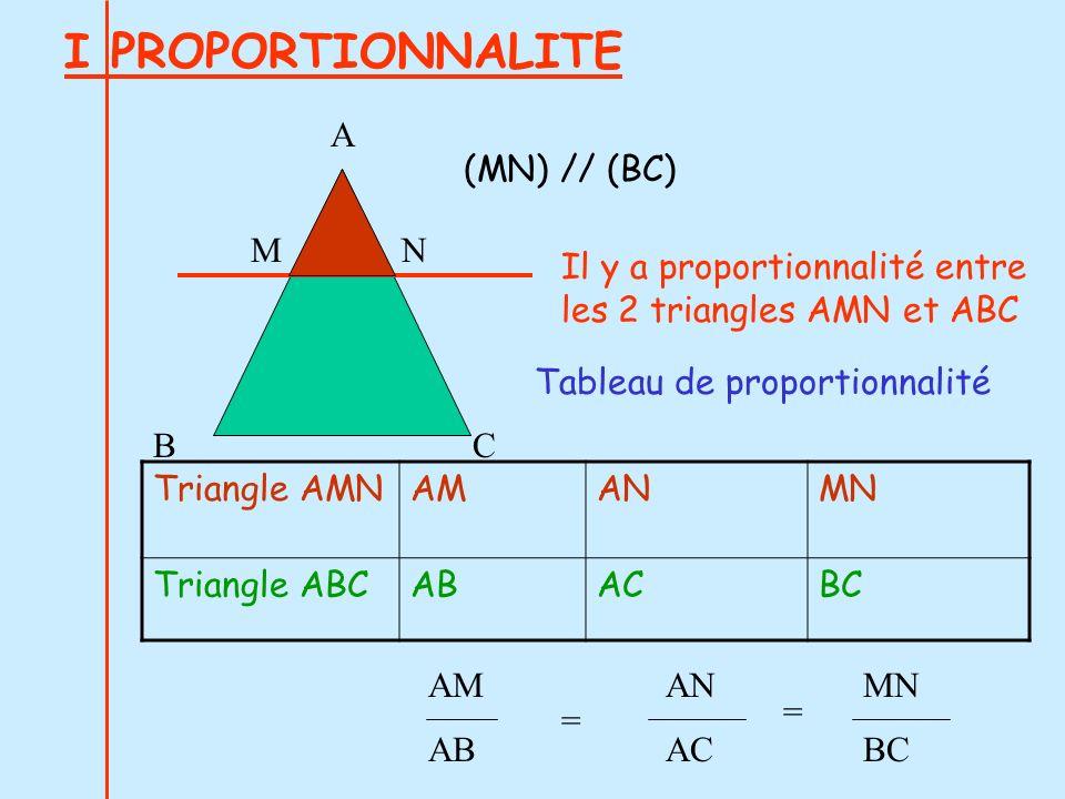 I PROPORTIONNALITE A (MN) // (BC) M N