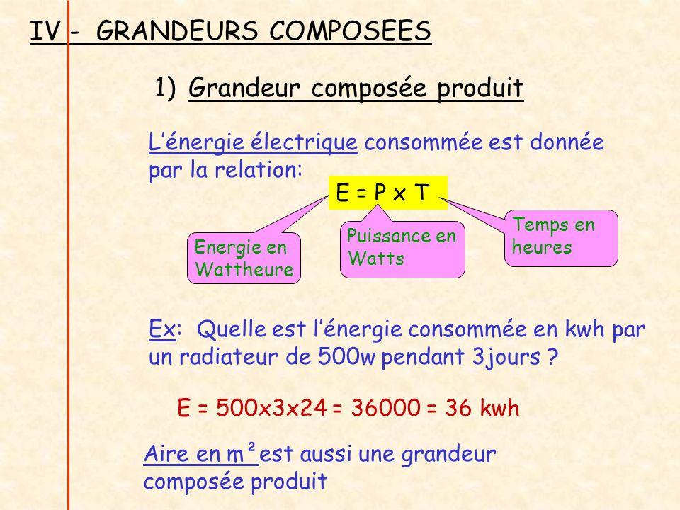 IV - GRANDEURS COMPOSEES