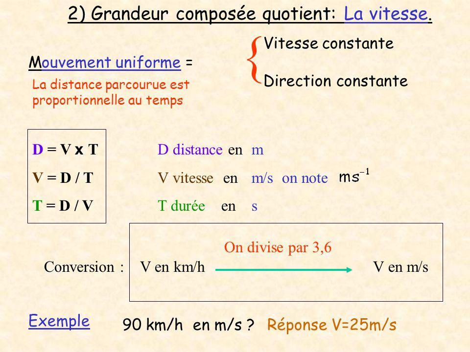{ 2) Grandeur composée quotient: La vitesse.