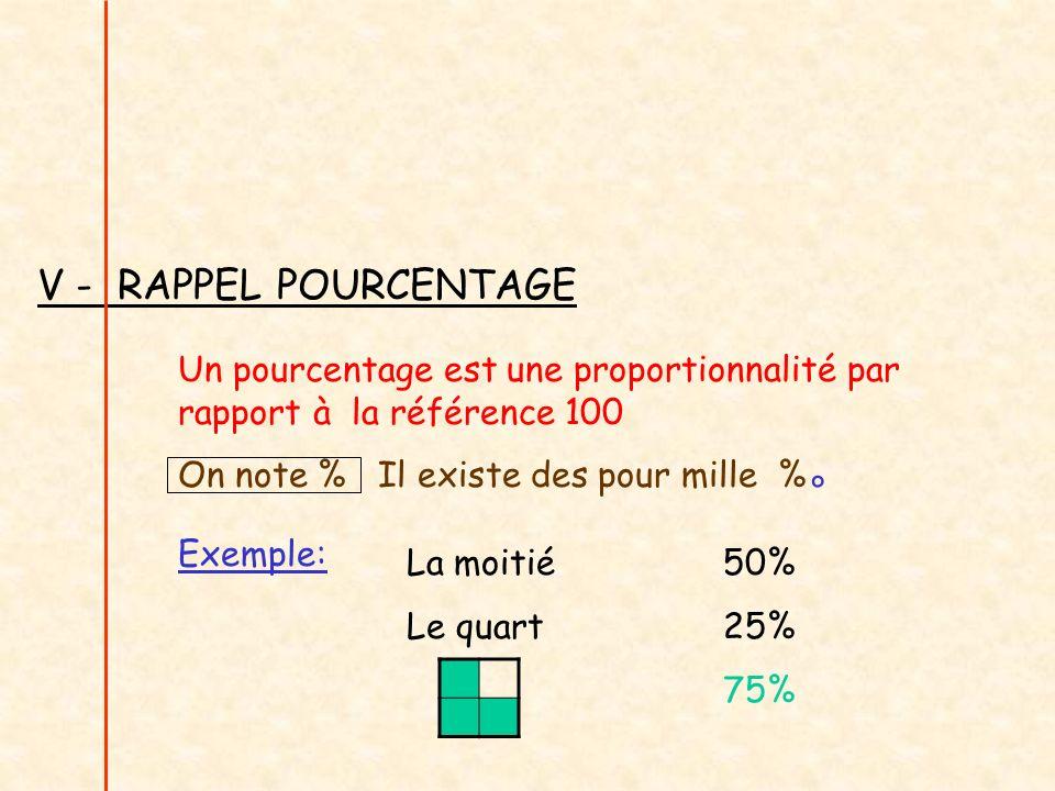 V - RAPPEL POURCENTAGE Un pourcentage est une proportionnalité par rapport à la référence 100. On note % Il existe des pour mille %