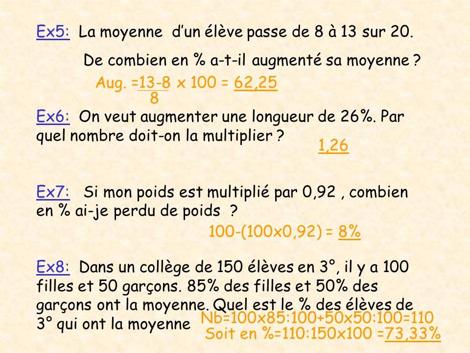 Ex5: La moyenne d'un élève passe de 8 à 13 sur 20.