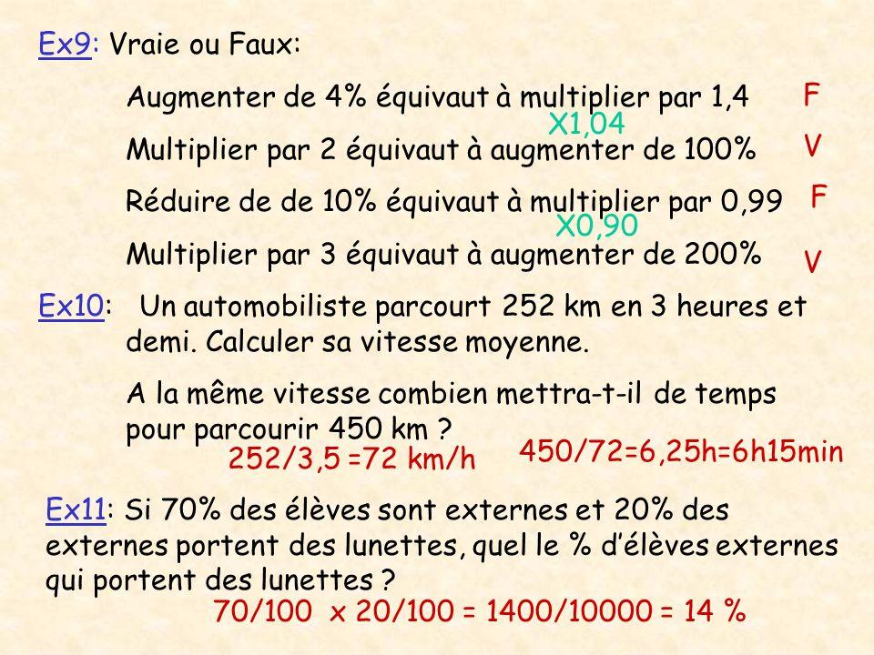 Ex9: Vraie ou Faux: Augmenter de 4% équivaut à multiplier par 1,4. Multiplier par 2 équivaut à augmenter de 100%