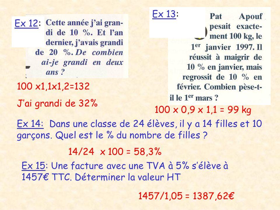 Ex 13: Ex 12: 100 x1,1x1,2=132. J'ai grandi de 32% 100 x 0,9 x 1,1 = 99 kg.