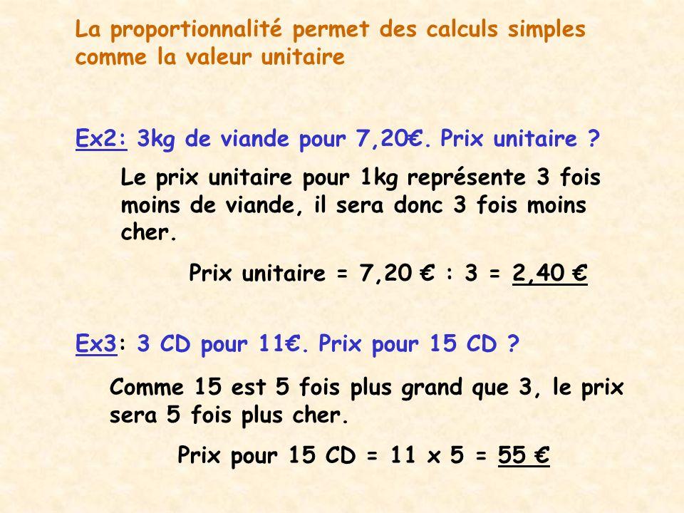 La proportionnalité permet des calculs simples comme la valeur unitaire