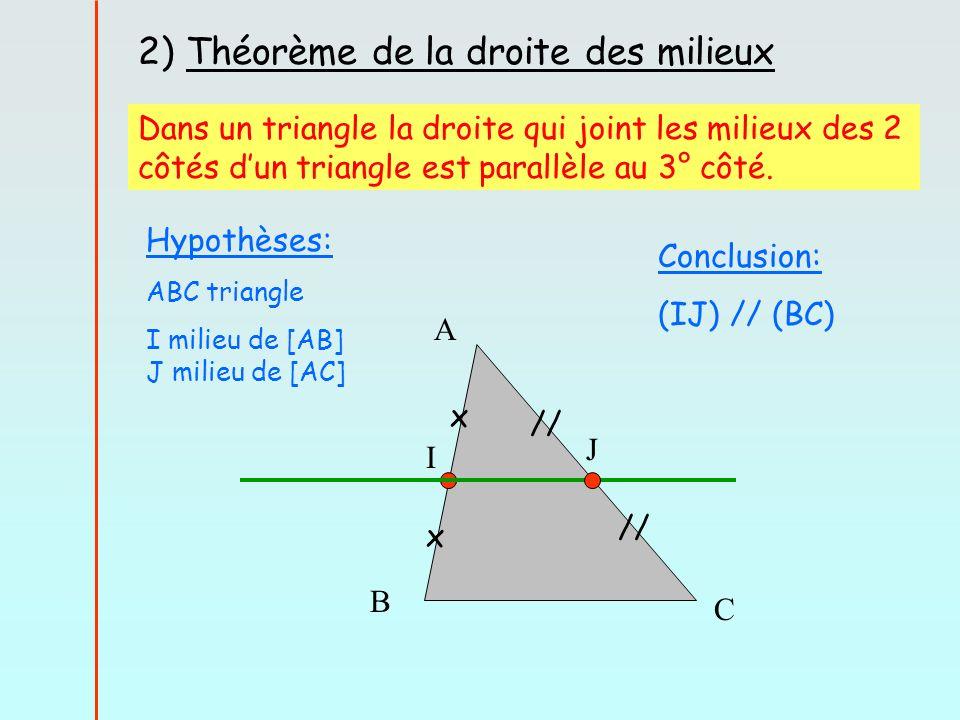 2) Théorème de la droite des milieux
