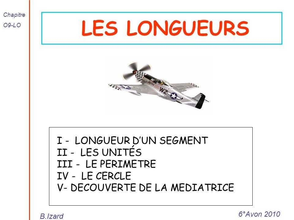 LES LONGUEURS I - LONGUEUR D'UN SEGMENT II - LES UNITÉS