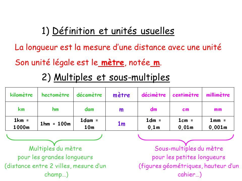 1) Définition et unités usuelles