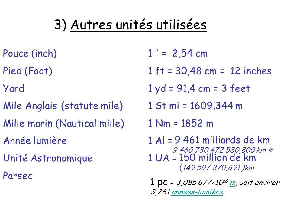 3) Autres unités utilisées
