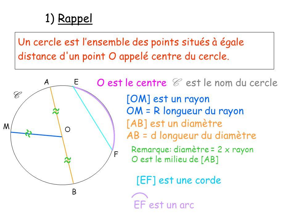 ≈ ≈ ≈ 1) Rappel Un cercle est l'ensemble des points situés à égale
