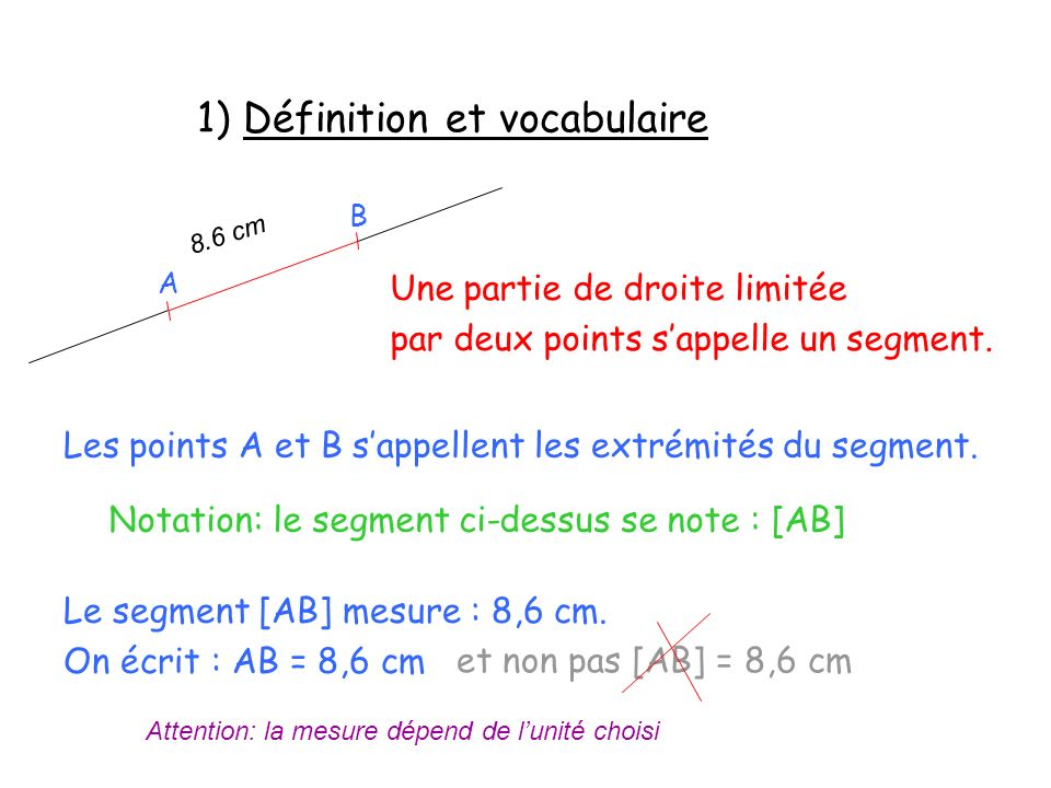 1) Définition et vocabulaire