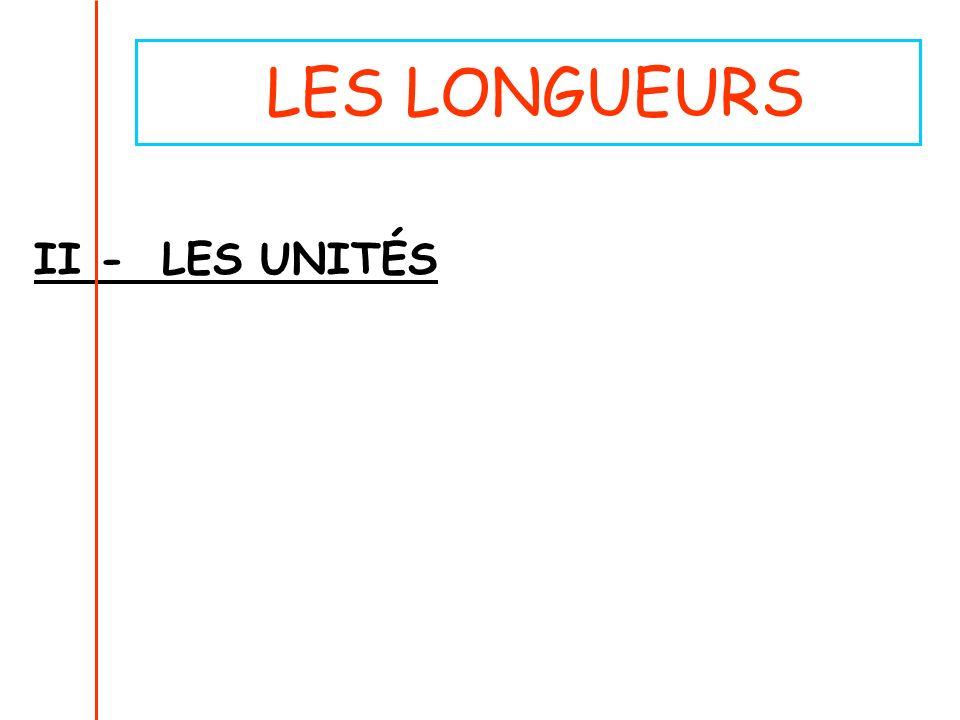 LES LONGUEURS II - LES UNITÉS
