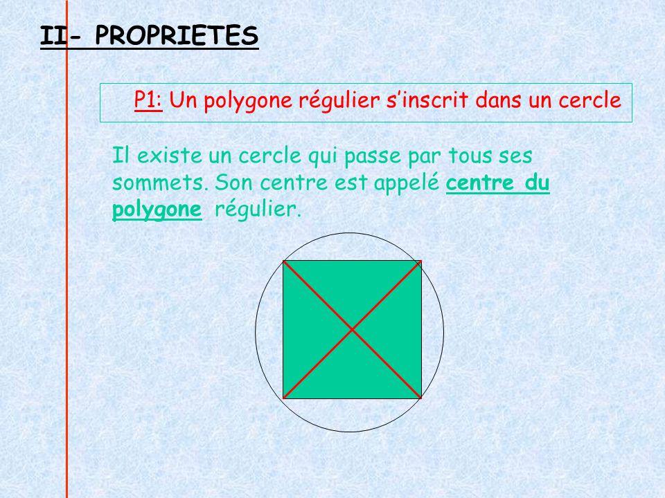 II- PROPRIETES P1: Un polygone régulier s'inscrit dans un cercle