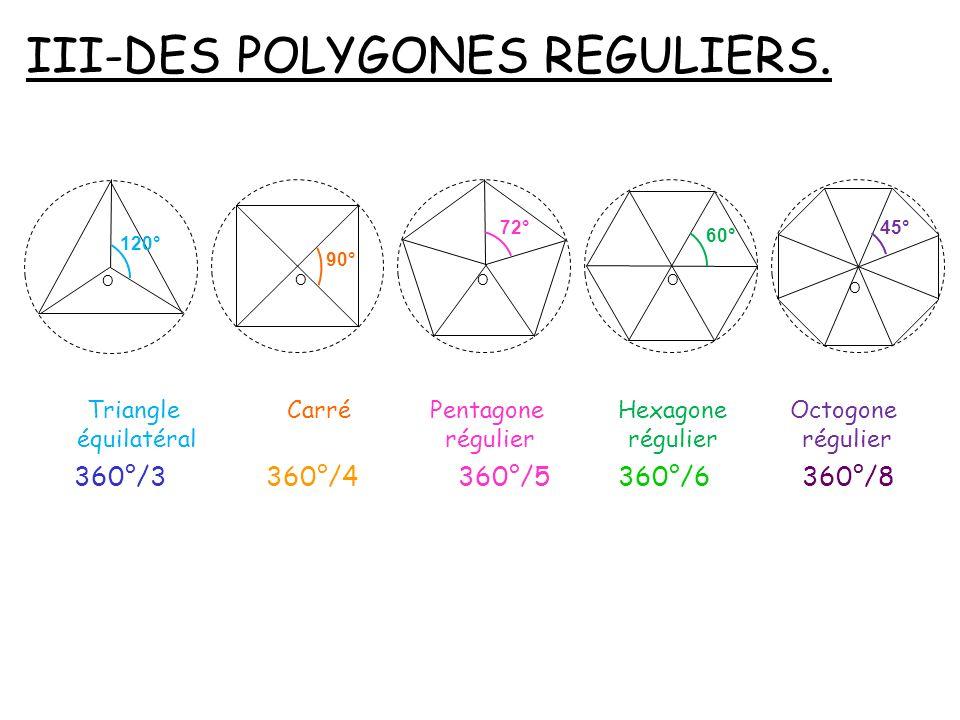 III-DES POLYGONES REGULIERS.
