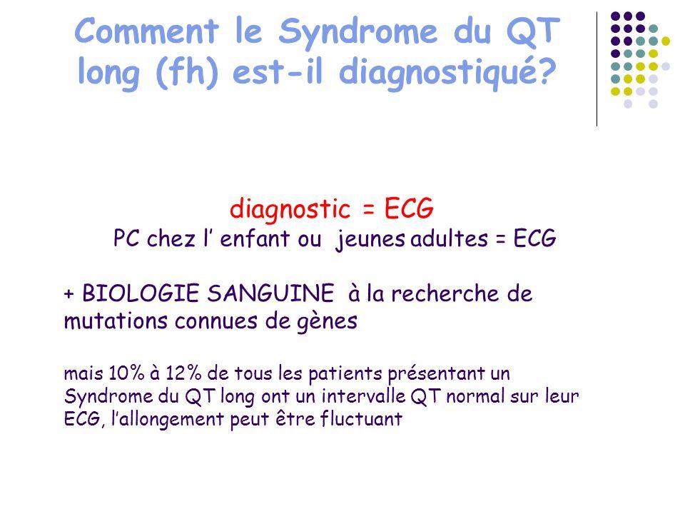 Comment le Syndrome du QT long (fh) est-il diagnostiqué