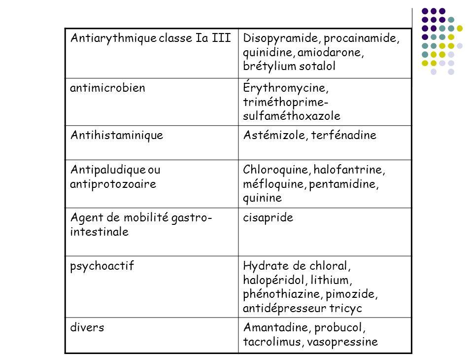 Antiarythmique classe Ia III
