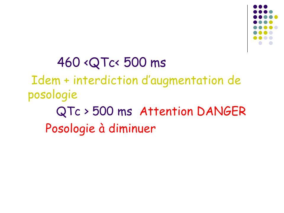 460 <QTc< 500 ms Idem + interdiction d'augmentation de posologie