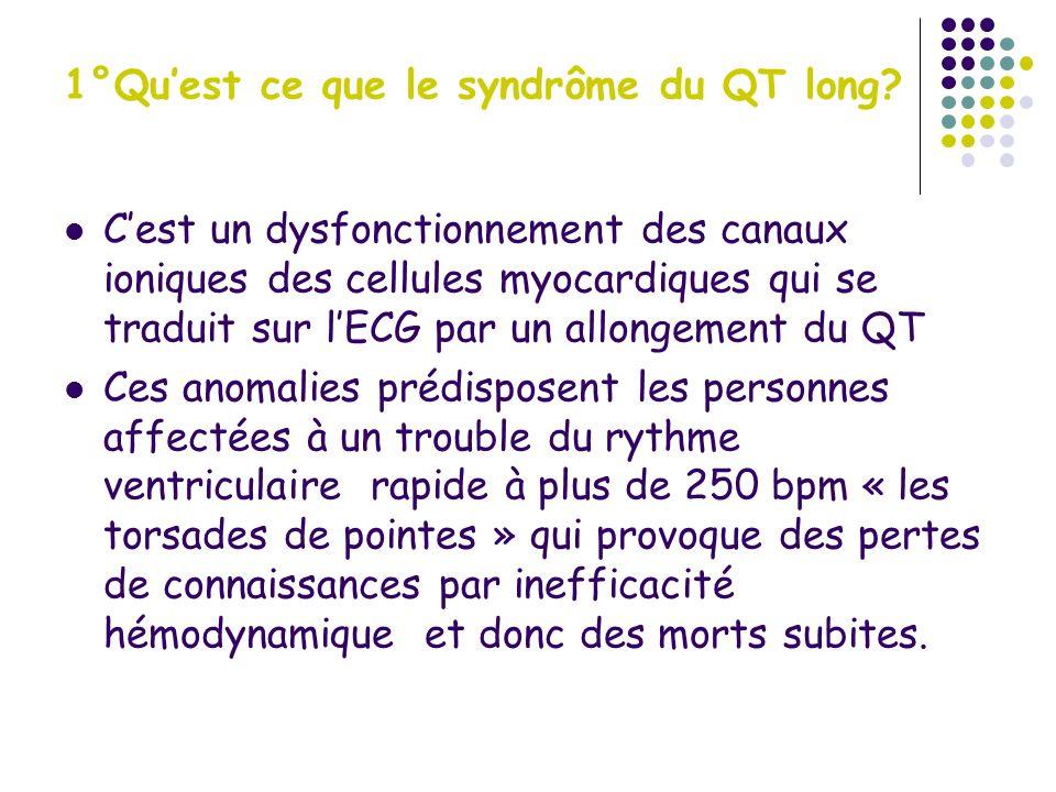 1°Qu'est ce que le syndrôme du QT long