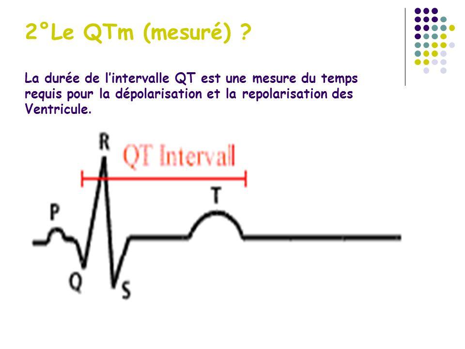 2°Le QTm (mesuré) .