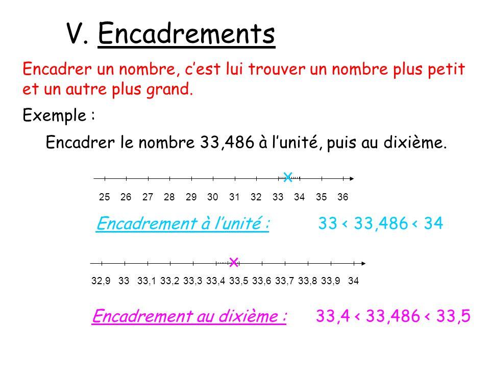V. EncadrementsEncadrer un nombre, c'est lui trouver un nombre plus petit. et un autre plus grand. Exemple :