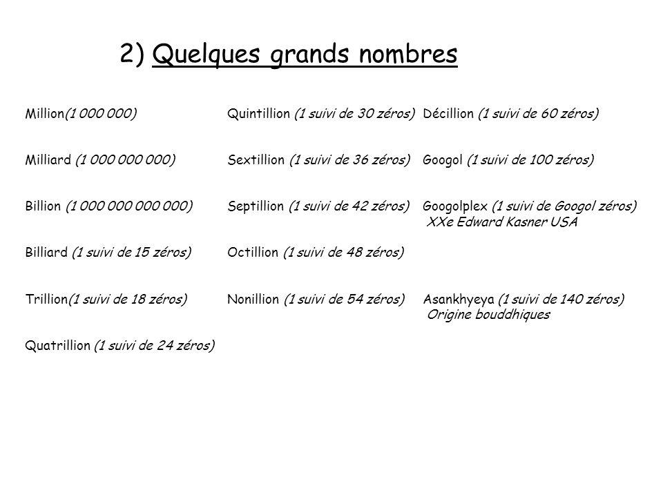 2) Quelques grands nombres