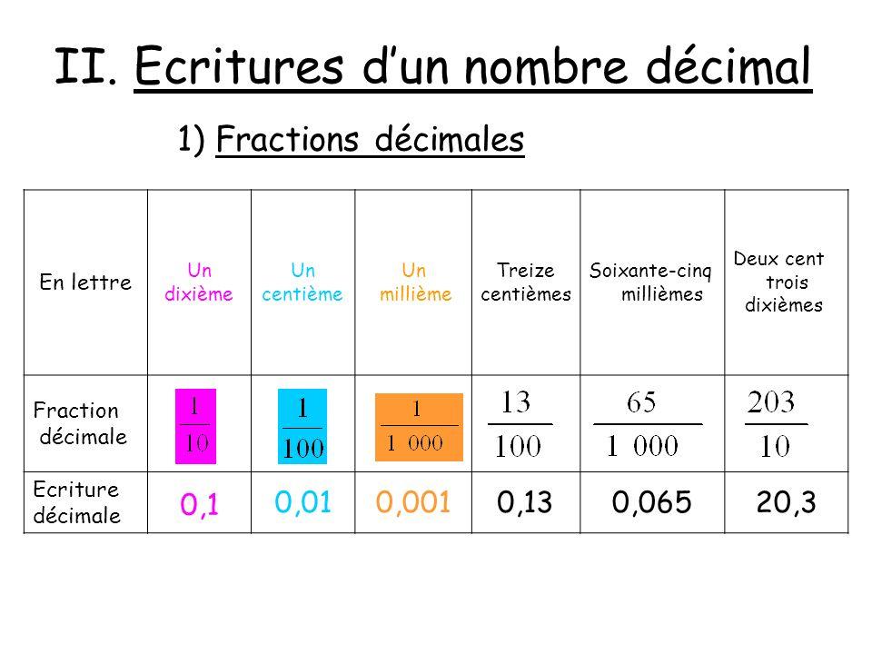 II. Ecritures d'un nombre décimal