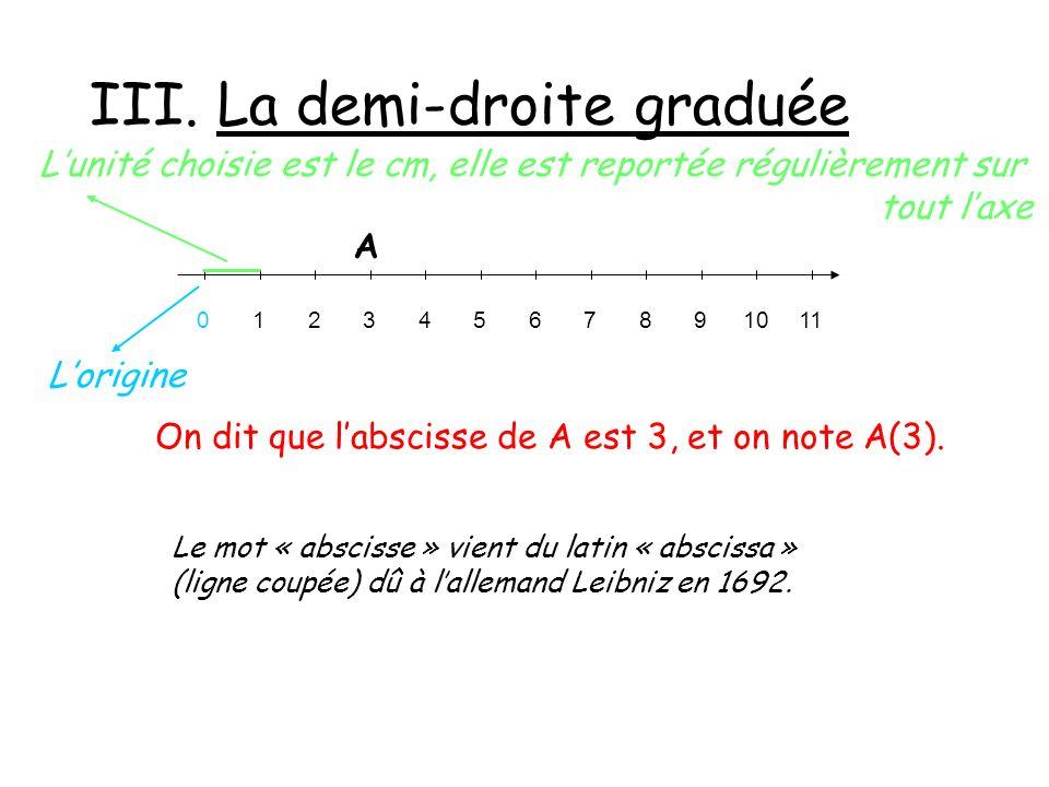 III. La demi-droite graduée