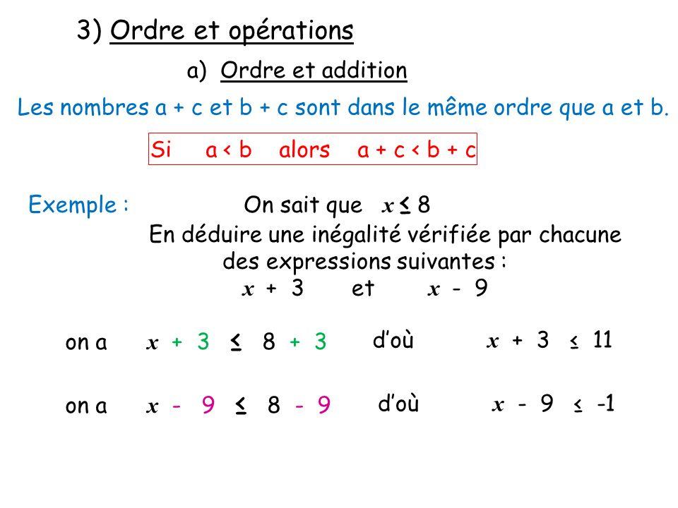 3) Ordre et opérations a) Ordre et addition