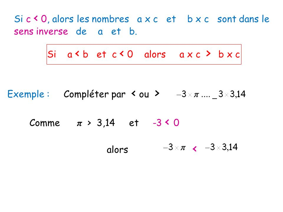 Si c < 0, alors les nombres a x c et b x c sont dans le sens inverse de a et b.