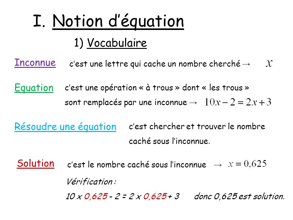 Notion d'équation 1) Vocabulaire Inconnue Equation