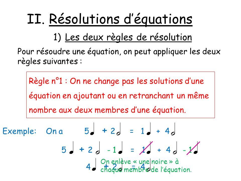 II. Résolutions d'équations