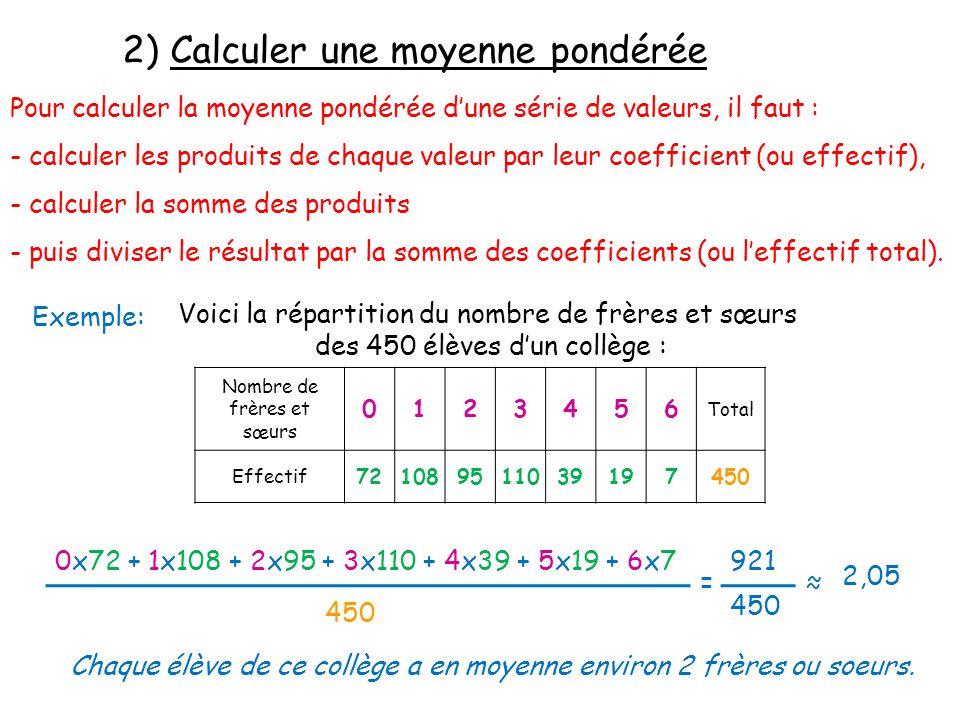 2) Calculer une moyenne pondérée