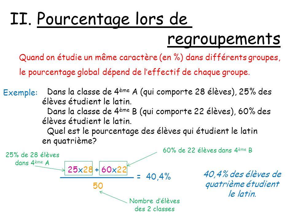 II. Pourcentage lors de regroupements