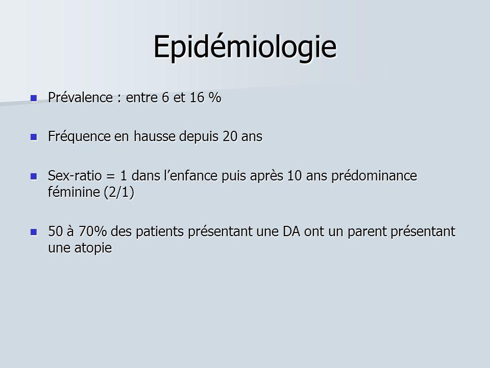 Epidémiologie Prévalence : entre 6 et 16 %