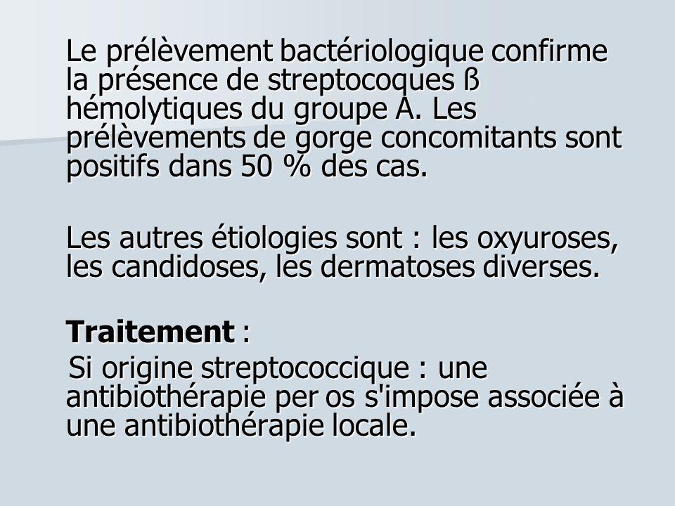 Le prélèvement bactériologique confirme la présence de streptocoques ß hémolytiques du groupe A. Les prélèvements de gorge concomitants sont positifs dans 50 % des cas.
