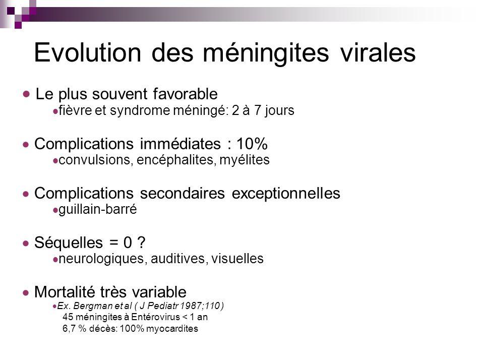 Evolution des méningites virales
