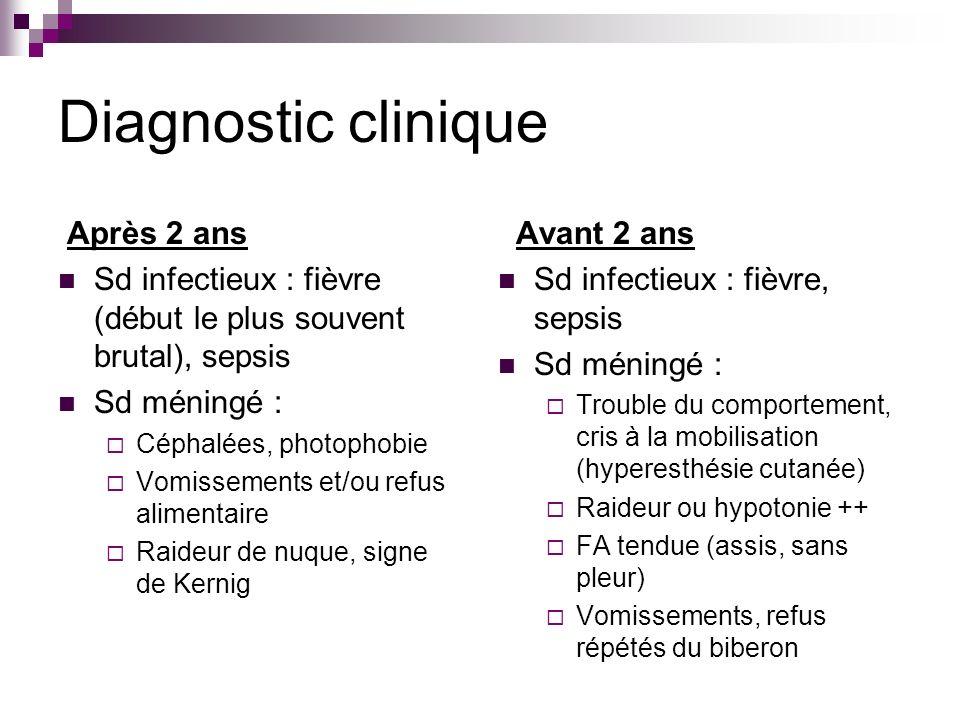 Diagnostic clinique Après 2 ans