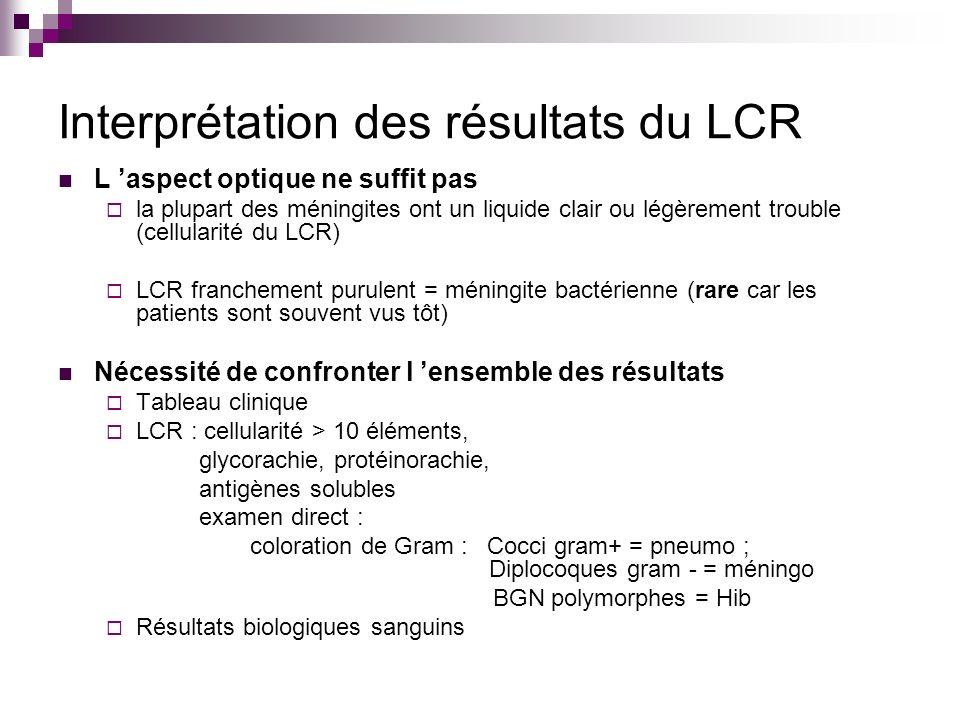 Interprétation des résultats du LCR