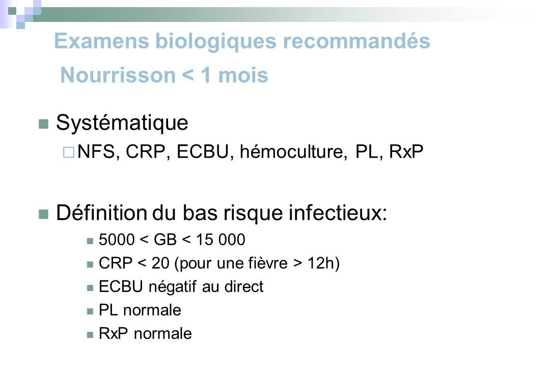 Examens biologiques recommandés Nourrisson < 1 mois