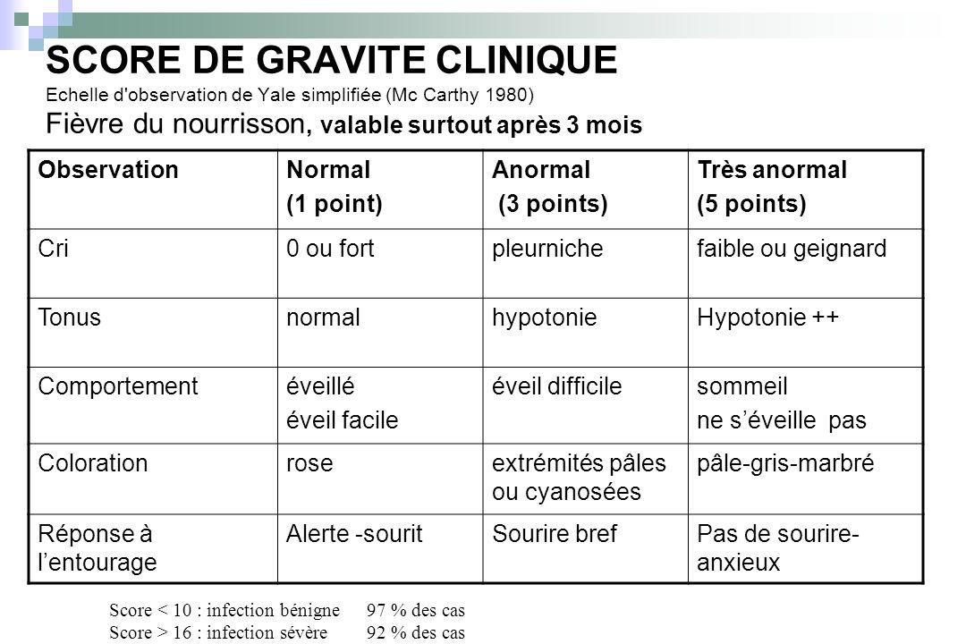 SCORE DE GRAVITE CLINIQUE Echelle d observation de Yale simplifiée (Mc Carthy 1980) Fièvre du nourrisson, valable surtout après 3 mois