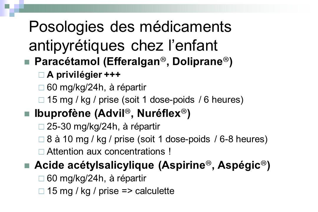 Posologies des médicaments antipyrétiques chez l'enfant
