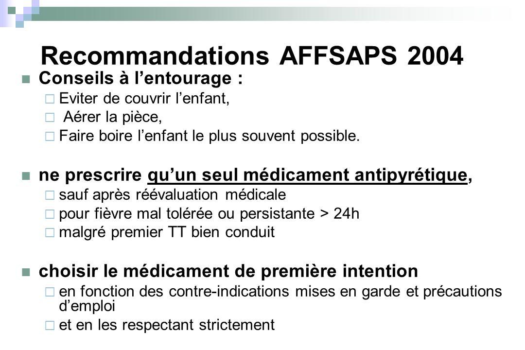 Recommandations AFFSAPS 2004