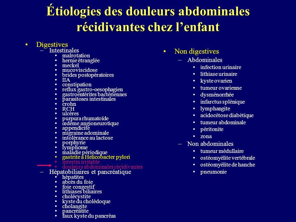 Étiologies des douleurs abdominales récidivantes chez l'enfant